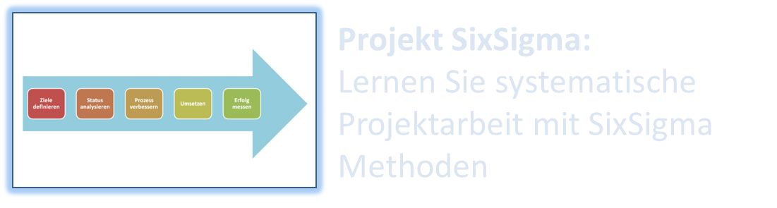 Training ProjektSixSigma
